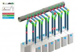 Σύστημα cascade 1.305kW